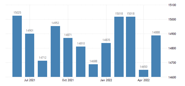 united states civilian labor force in jefferson county in thous of persons m nsa fed data