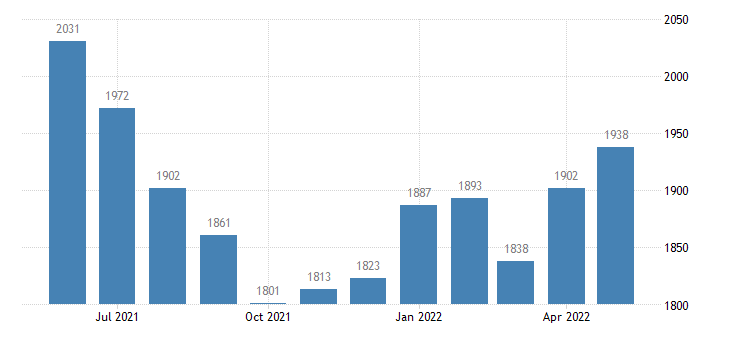 united states civilian labor force in jefferson county ms thous of persons m nsa fed data