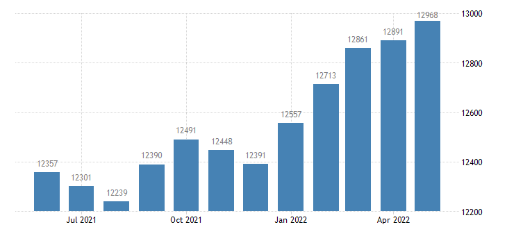 united states civilian labor force in jerome county id thous of persons m nsa fed data