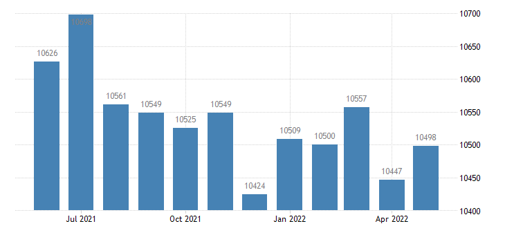 united states civilian labor force in jersey county il thous of persons m nsa fed data
