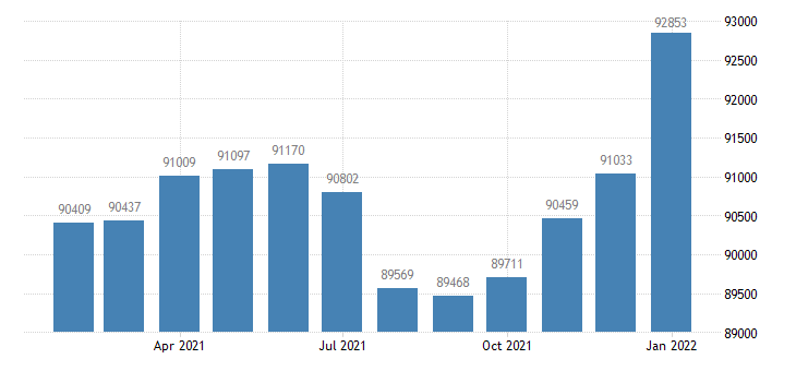 united states civilian labor force in johnson city tn msa thous of persons m nsa fed data