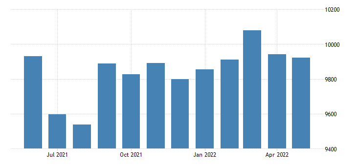 united states civilian labor force in johnson county ar thous of persons m nsa fed data