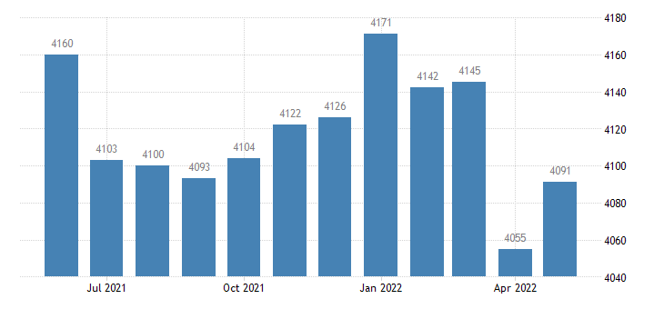 united states civilian labor force in johnson county ga thous of persons m nsa fed data