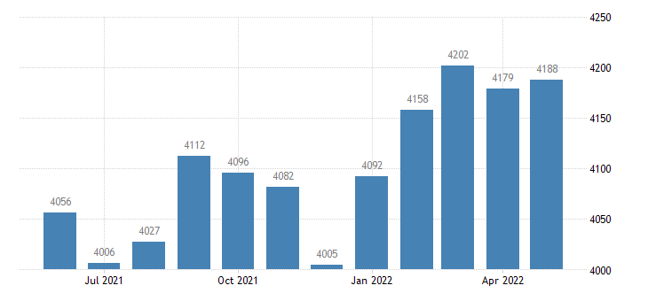 united states civilian labor force in johnson county il thous of persons m nsa fed data