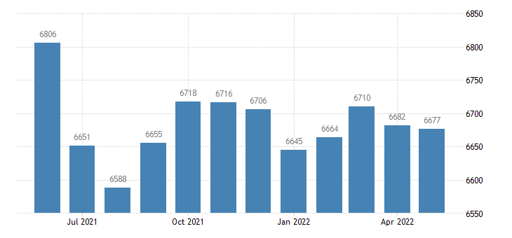 united states civilian labor force in johnson county ky thous of persons m nsa fed data