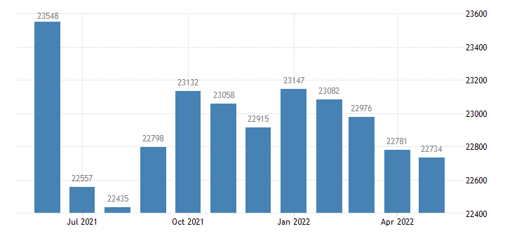 united states civilian labor force in johnson county mo thous of persons m nsa fed data