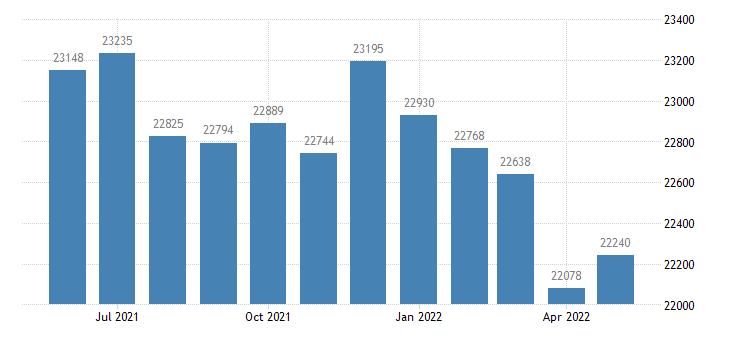 united states civilian labor force in kandiyohi county mn thous of persons m nsa fed data