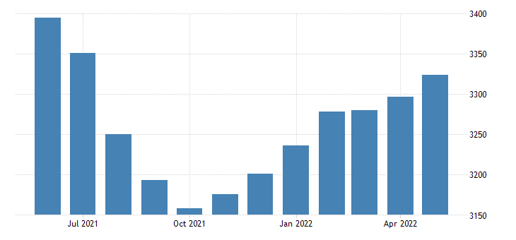 united states civilian labor force in kemper county ms thous of persons m nsa fed data