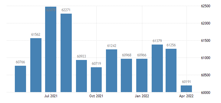 united states civilian labor force in kennebec county me thous of persons m nsa fed data