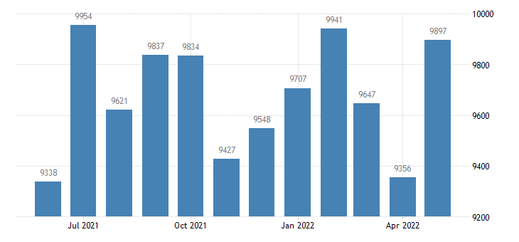 united states civilian labor force in kent county md thous of persons m nsa fed data