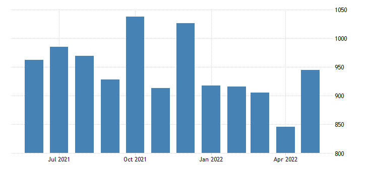 united states civilian labor force in kiowa county co thous of persons m nsa fed data