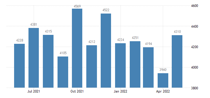 united states civilian labor force in kit carson county co thous of persons m nsa fed data
