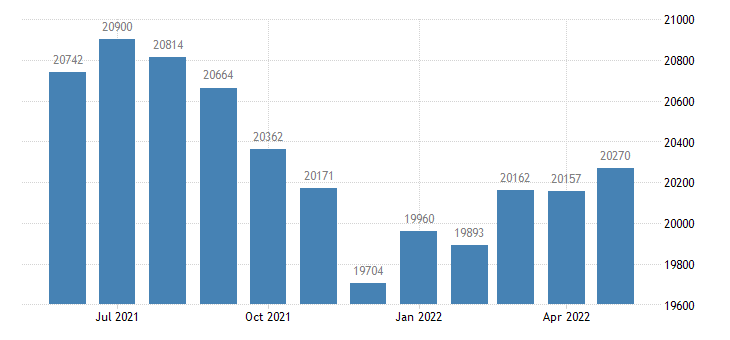 united states civilian labor force in knox county il thous of persons m nsa fed data