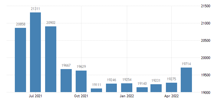 united states civilian labor force in knox county me thous of persons m nsa fed data