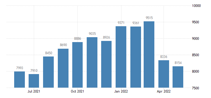 united states civilian labor force in la paz county az thous of persons m nsa fed data