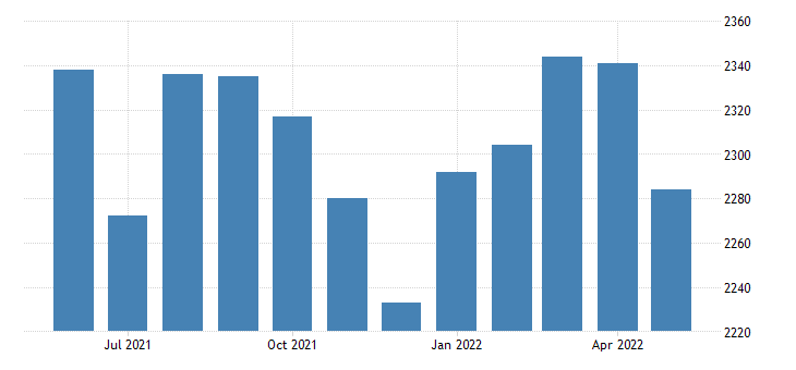 united states civilian labor force in lafayette county ar thous of persons m nsa fed data