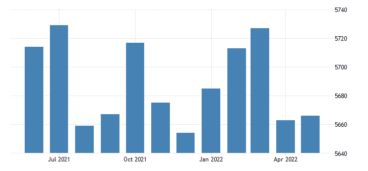 united states civilian labor force in lamar county al thous of persons m nsa fed data