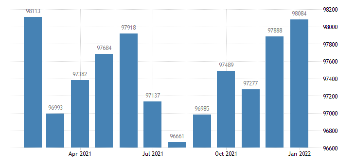 united states civilian labor force in las cruces nm msa thous of persons m nsa fed data