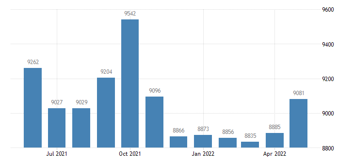 united states civilian labor force in lassen county ca thous of persons m nsa fed data