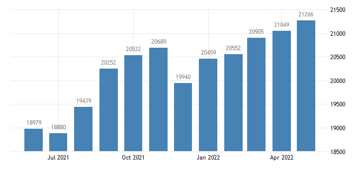 united states civilian labor force in latah county id thous of persons m nsa fed data