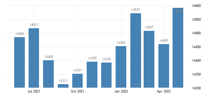 united states civilian labor force in lawrence county al thous of persons m nsa fed data