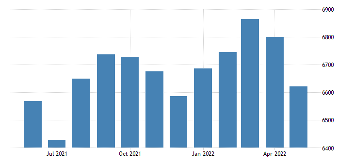 united states civilian labor force in lawrence county ar thous of persons m nsa fed data