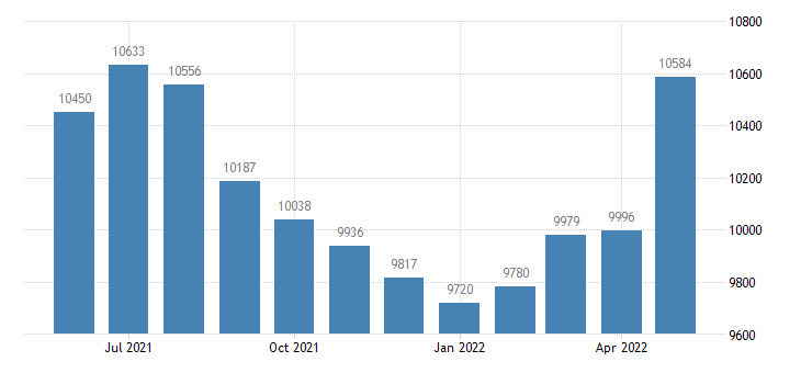 united states civilian labor force in leelanau county mi thous of persons m nsa fed data
