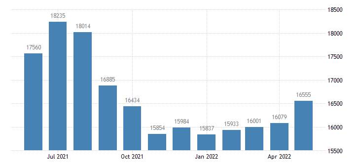 united states civilian labor force in lincoln county me thous of persons m nsa fed data