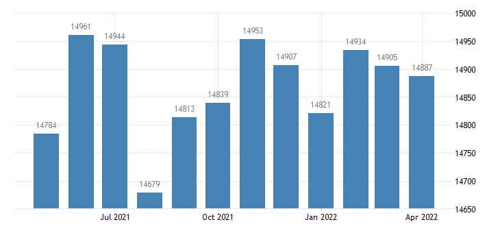 united states civilian labor force in lincoln county ms thous of persons m nsa fed data