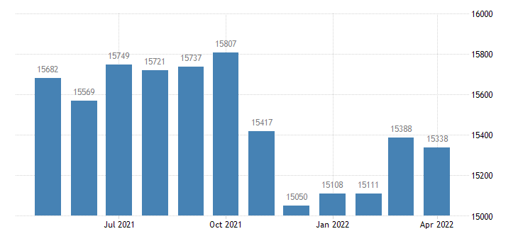 united states civilian labor force in livingston county il thous of persons m nsa fed data