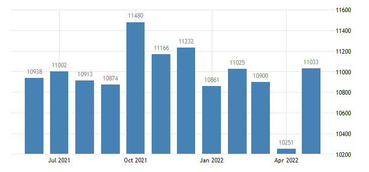 united states civilian labor force in logan county co thous of persons m nsa fed data