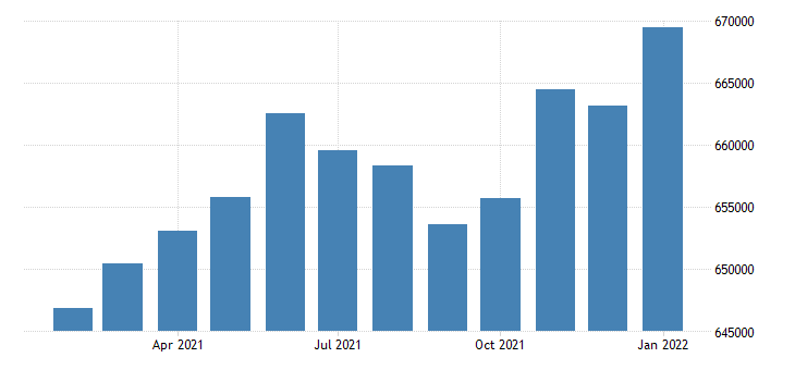 united states civilian labor force in louisville ky in msa thous of persons m nsa fed data