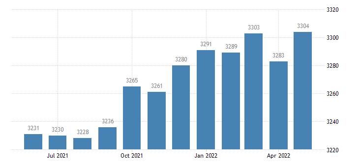 united states civilian labor force in marion county ga thous of persons m nsa fed data