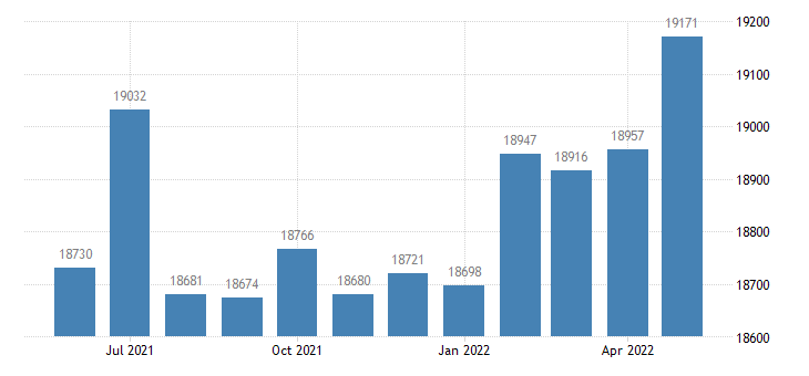 united states civilian labor force in marion county ia thous of persons m nsa fed data