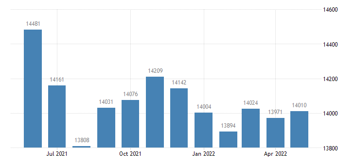 united states civilian labor force in marion county mo thous of persons m nsa fed data