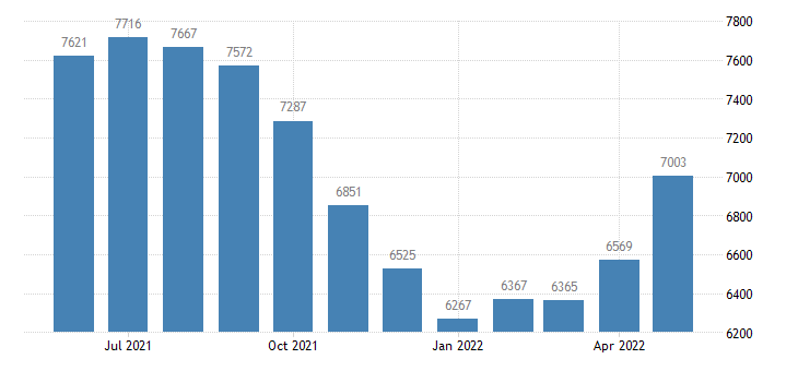 united states civilian labor force in mariposa county ca thous of persons m nsa fed data