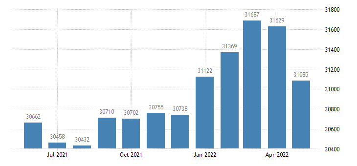 united states civilian labor force in marquette county mi thous of persons m nsa fed data