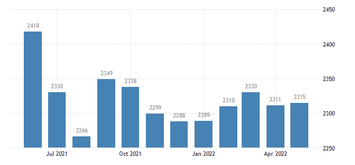 united states civilian labor force in martin county ky thous of persons m nsa fed data
