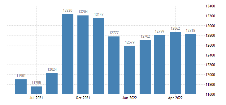 united states civilian labor force in mcdonough county il thous of persons m nsa fed data
