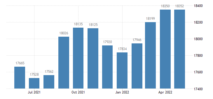 united states civilian labor force in mecosta county mi thous of persons m nsa fed data