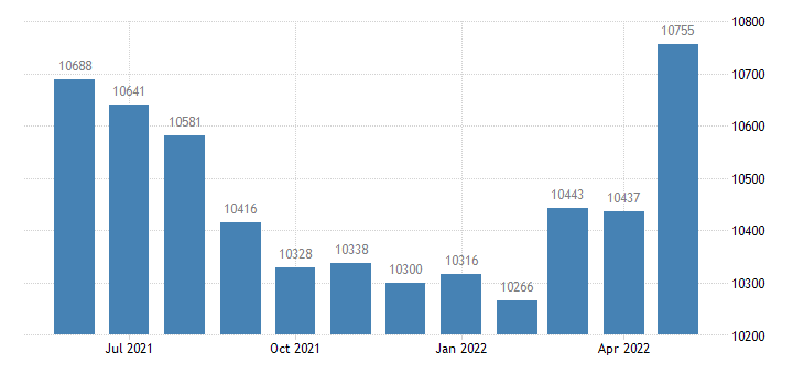 united states civilian labor force in menominee county mi thous of persons m nsa fed data