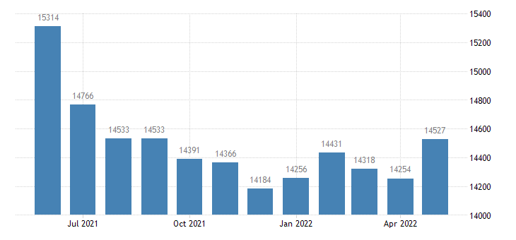 united states civilian labor force in miami county in thous of persons m nsa fed data