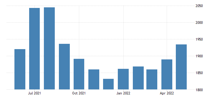 united states civilian labor force in mineral county mt thous of persons m nsa fed data