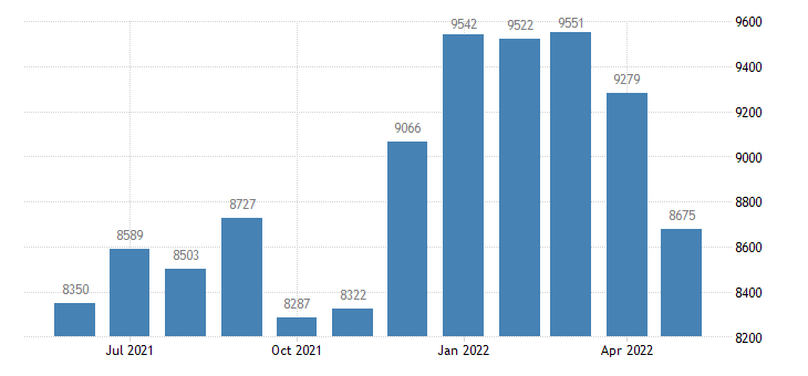 united states civilian labor force in mono county ca thous of persons m nsa fed data