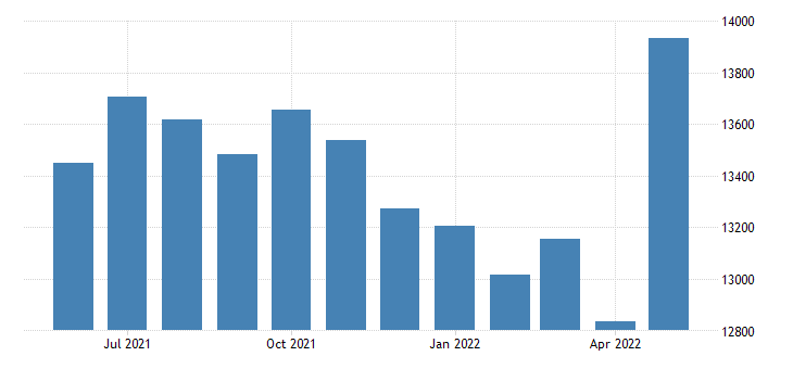 united states civilian labor force in montezuma county co thous of persons m nsa fed data
