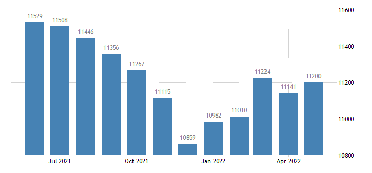 united states civilian labor force in montgomery county il thous of persons m nsa fed data