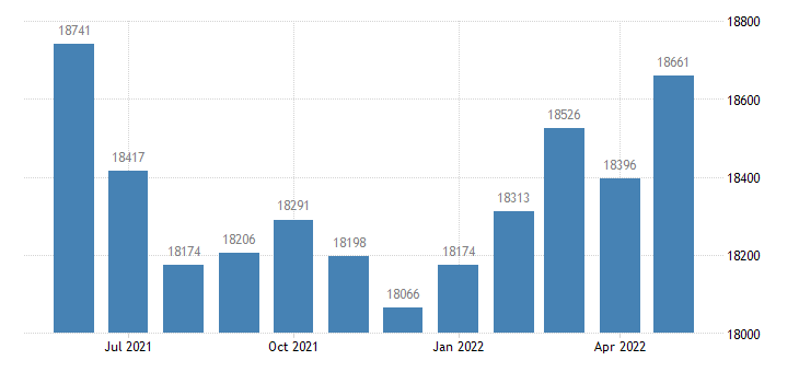 united states civilian labor force in montgomery county in thous of persons m nsa fed data