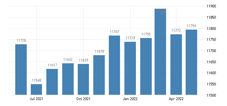 united states civilian labor force in montgomery county ky thous of persons m nsa fed data