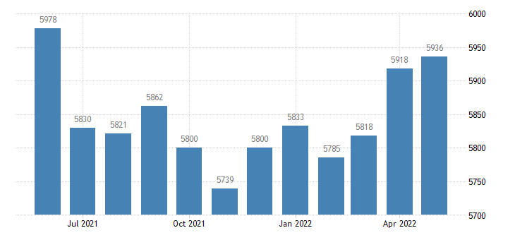 united states civilian labor force in montgomery county mo thous of persons m nsa fed data