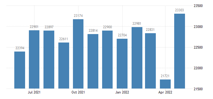 united states civilian labor force in montrose county co thous of persons m nsa fed data